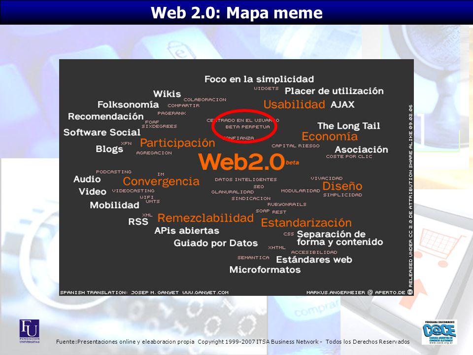 Fuente:Presentaciones online y eleaboracion propia Copyright 1999-2007 ITSA Business Network - Todos los Derechos Reservados Web 2.0: Mapa meme