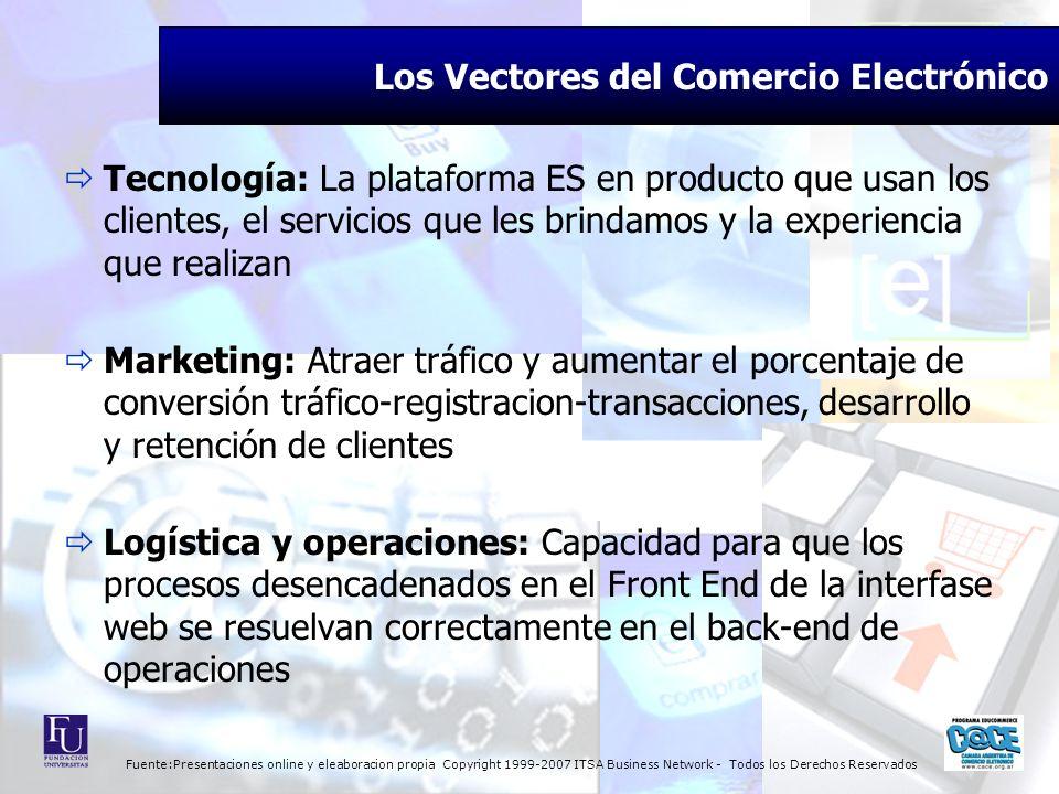 Fuente:Presentaciones online y eleaboracion propia Copyright 1999-2007 ITSA Business Network - Todos los Derechos Reservados Los Vectores del Comercio
