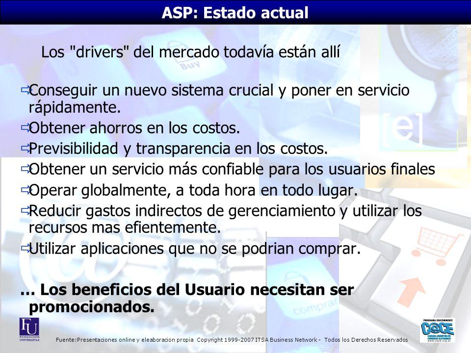 Fuente:Presentaciones online y eleaboracion propia Copyright 1999-2007 ITSA Business Network - Todos los Derechos Reservados Conseguir un nuevo sistem