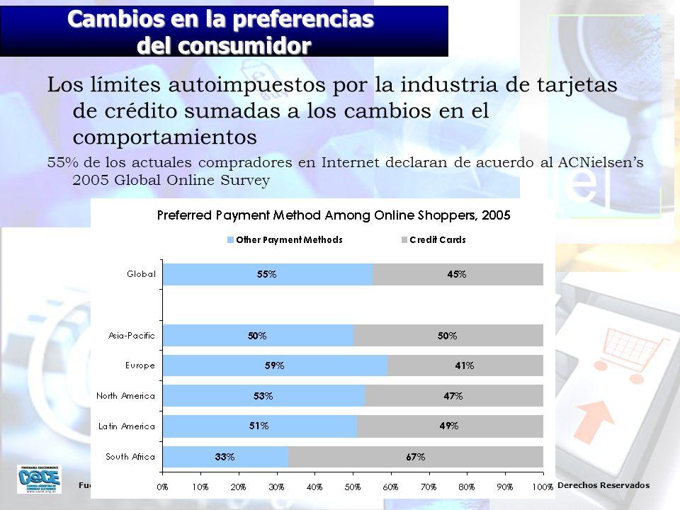 Fuente:Presentaciones online y eleaboracion propia Copyright 1999-2007 ITSA Business Network - Todos los Derechos Reservados Cambios en la preferencia