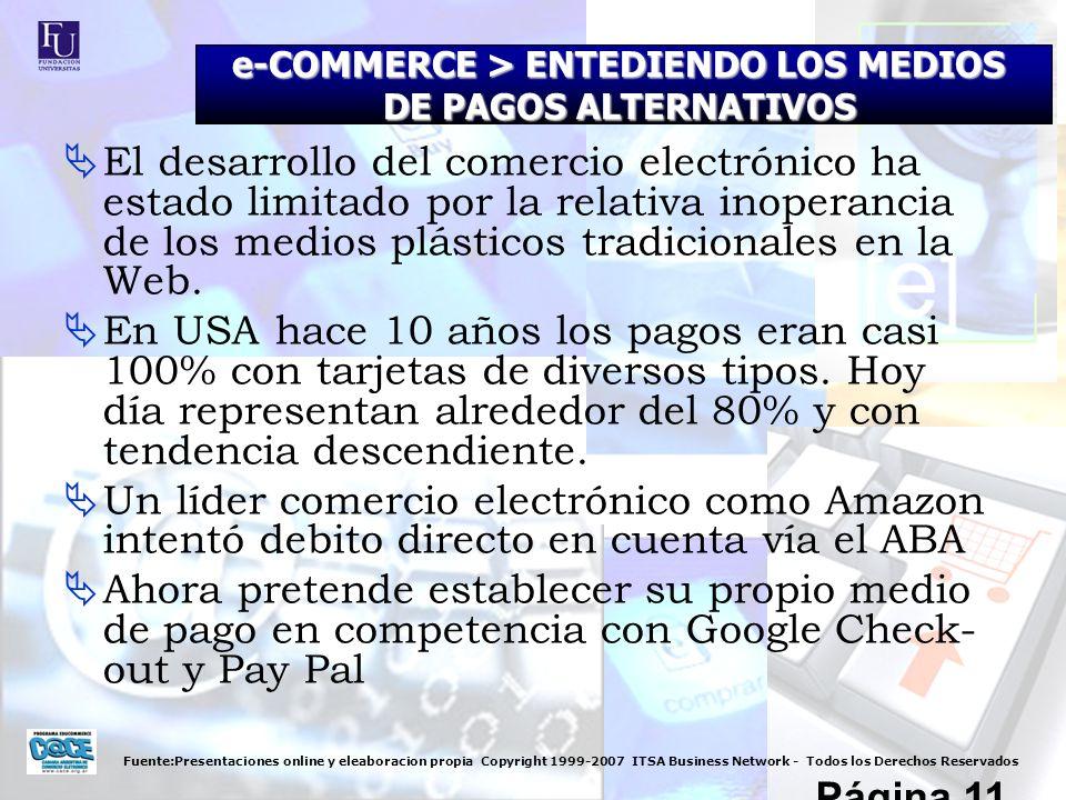 Fuente:Presentaciones online y eleaboracion propia Copyright 1999-2007 ITSA Business Network - Todos los Derechos Reservados Página 11 e-COMMERCE > EN