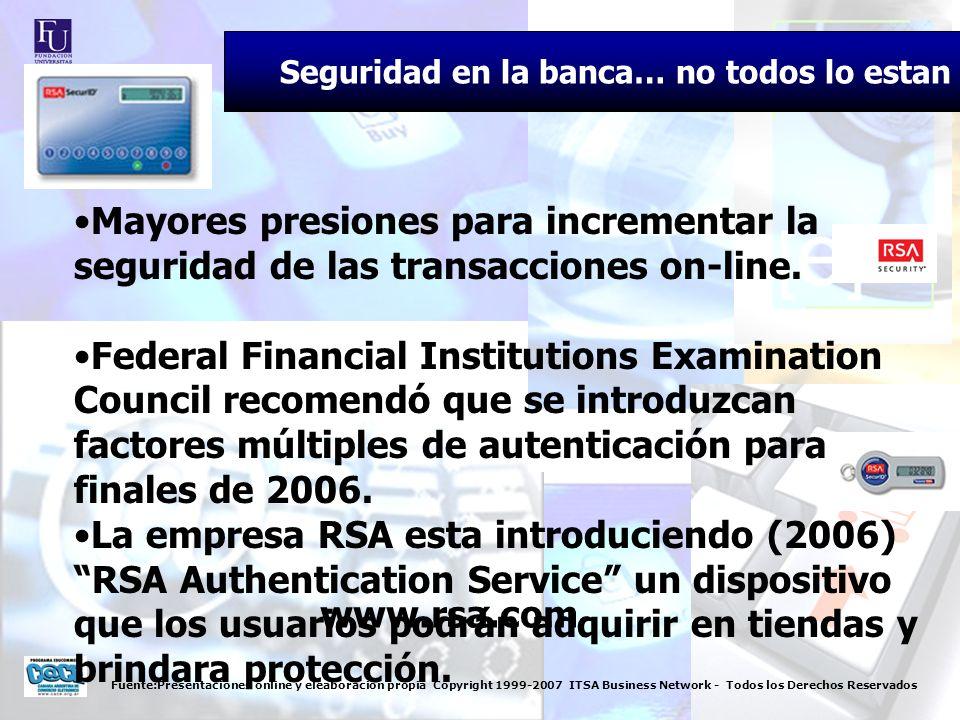 Fuente:Presentaciones online y eleaboracion propia Copyright 1999-2007 ITSA Business Network - Todos los Derechos Reservados Seguridad en la banca… no
