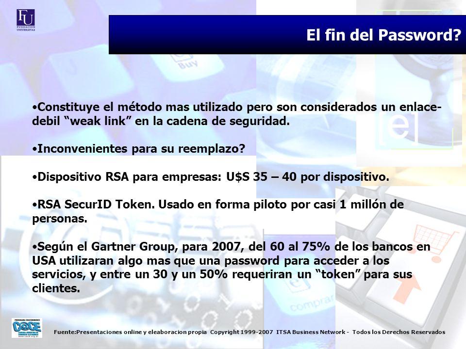 Fuente:Presentaciones online y eleaboracion propia Copyright 1999-2007 ITSA Business Network - Todos los Derechos Reservados El fin del Password? Cons