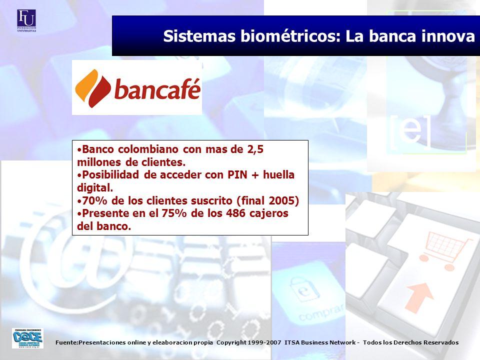 Fuente:Presentaciones online y eleaboracion propia Copyright 1999-2007 ITSA Business Network - Todos los Derechos Reservados Sistemas biométricos: La