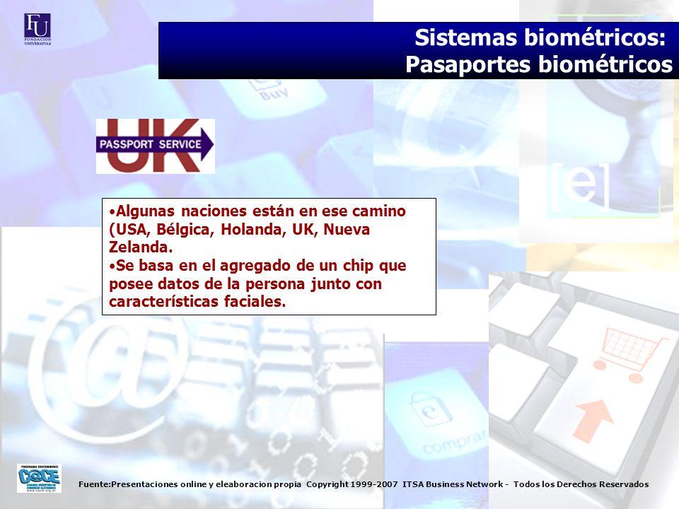 Fuente:Presentaciones online y eleaboracion propia Copyright 1999-2007 ITSA Business Network - Todos los Derechos Reservados Sistemas biométricos: Pas