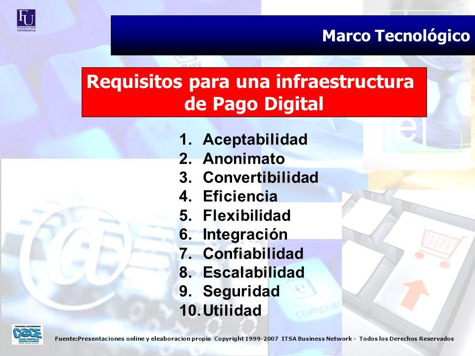 Fuente:Presentaciones online y eleaboracion propia Copyright 1999-2007 ITSA Business Network - Todos los Derechos Reservados Marco Tecnológico Requisi