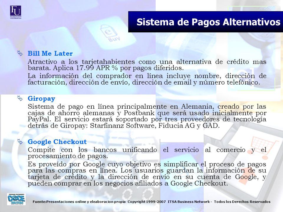 Fuente:Presentaciones online y eleaboracion propia Copyright 1999-2007 ITSA Business Network - Todos los Derechos Reservados Sistemas biométricos: La banca innova Banco colombiano con mas de 2,5 millones de clientes.