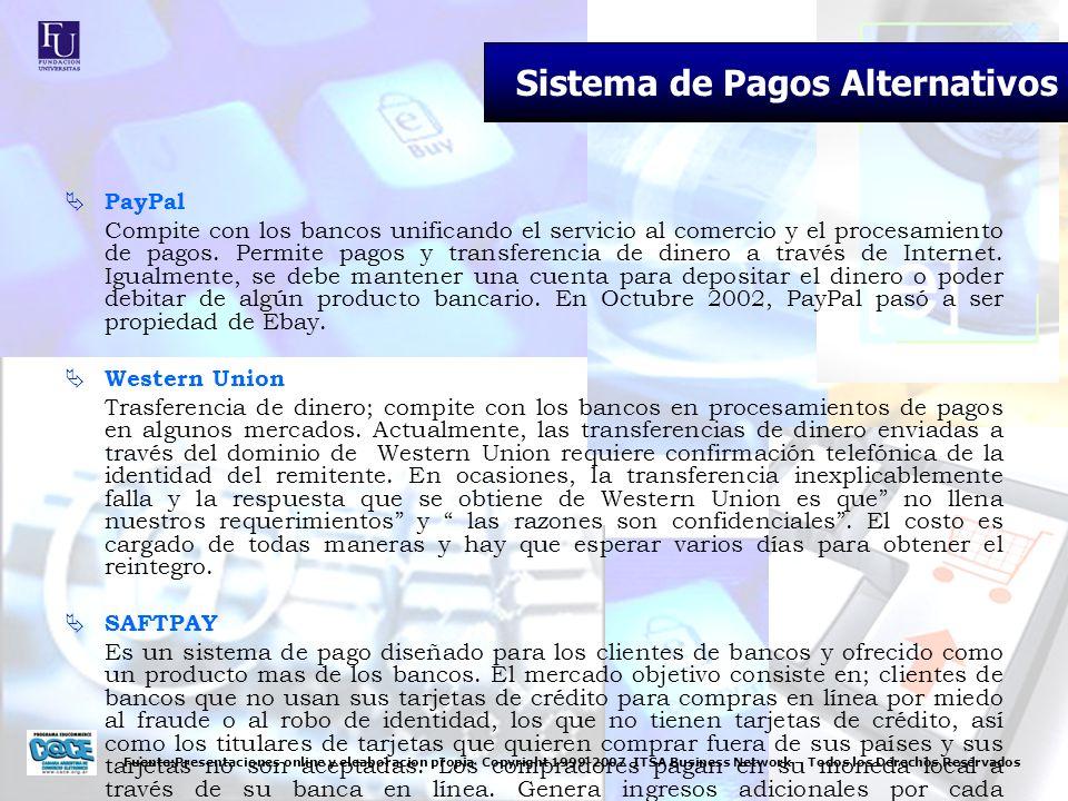 Fuente:Presentaciones online y eleaboracion propia Copyright 1999-2007 ITSA Business Network - Todos los Derechos Reservados Sistemas biométricos: Pasaportes biométricos Algunas naciones están en ese camino (USA, Bélgica, Holanda, UK, Nueva Zelanda.