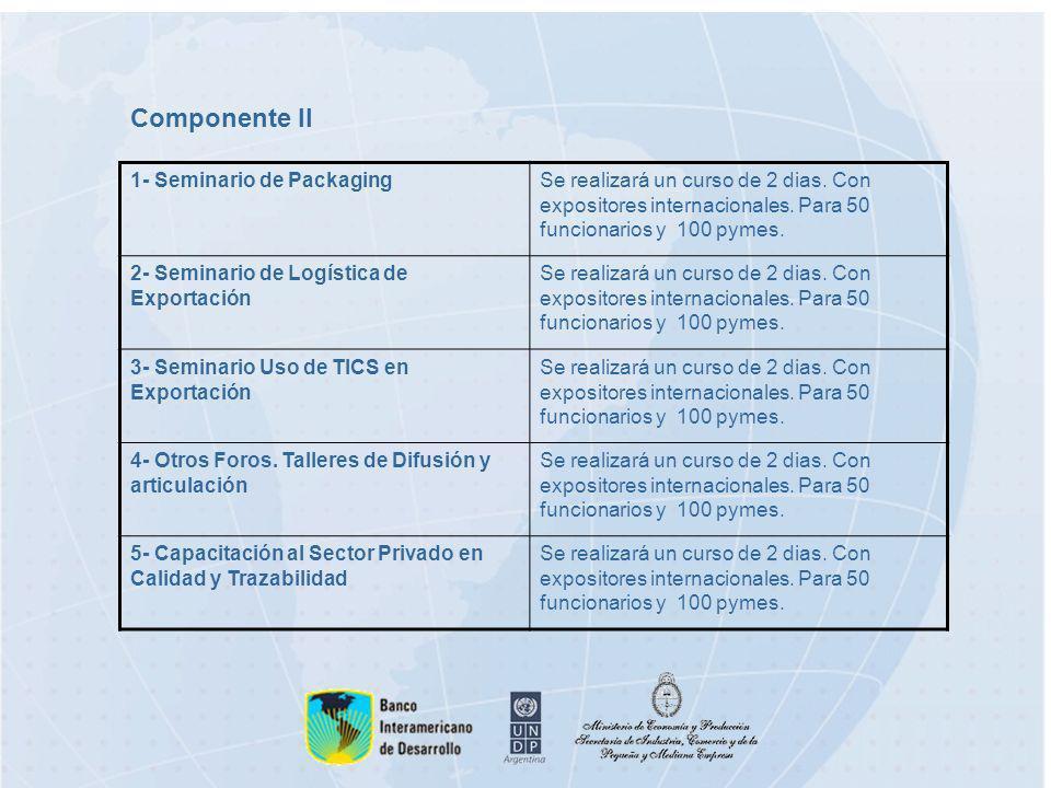 1- Seminario de PackagingSe realizará un curso de 2 dias.