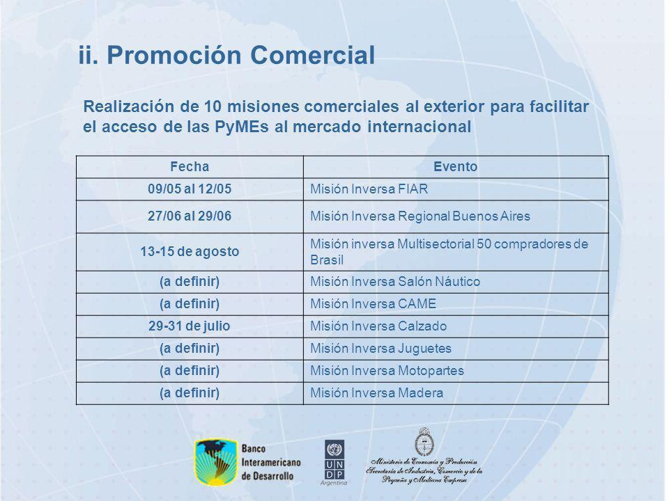 ii. Promoción Comercial FechaEvento 09/05 al 12/05Misión Inversa FIAR 27/06 al 29/06Misión Inversa Regional Buenos Aires 13-15 de agosto Misión invers