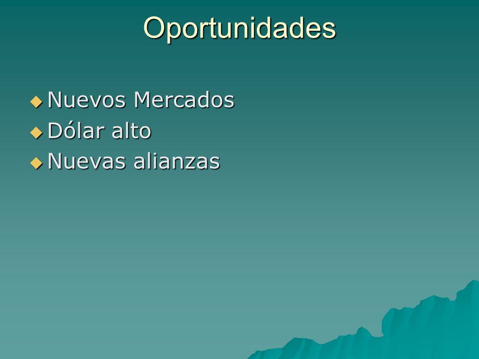 Oportunidades Nuevos Mercados Nuevos Mercados Dólar alto Dólar alto Nuevas alianzas Nuevas alianzas