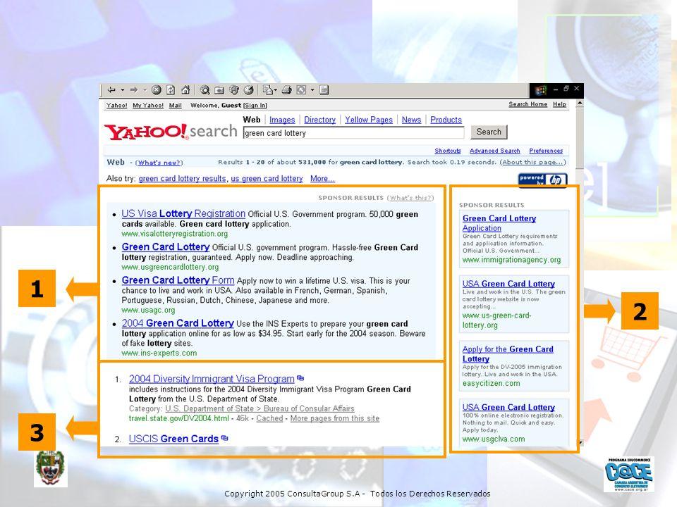Copyright 2005 ConsultaGroup S.A - Todos los Derechos Reservados 2 1 3