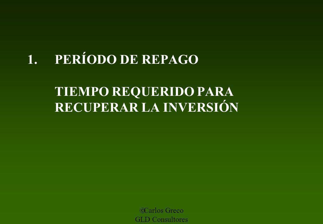 Carlos Greco GLD Consultores 1.PERÍODO DE REPAGO TIEMPO REQUERIDO PARA RECUPERAR LA INVERSIÓN