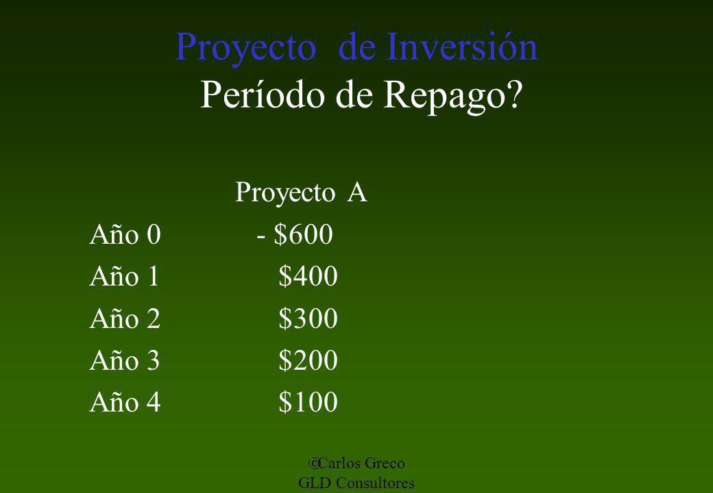Carlos Greco GLD Consultores Proyecto de Inversión Período de Repago? Proyecto A Año 0 - $600 Año 1 $400 Año 2 $300 Año 3 $200 Año 4 $100
