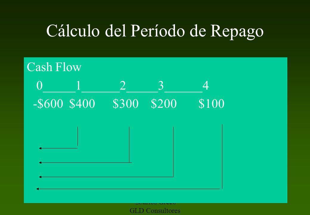 Carlos Greco GLD Consultores Cálculo del Período de Repago Cash Flow 0_____1______2_____3______4 -$600 $400 $300 $200$100