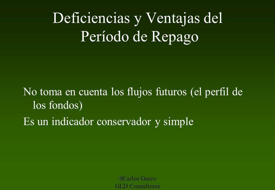 Carlos Greco GLD Consultores Deficiencias y Ventajas del Período de Repago No toma en cuenta los flujos futuros (el perfil de los fondos) Es un indica