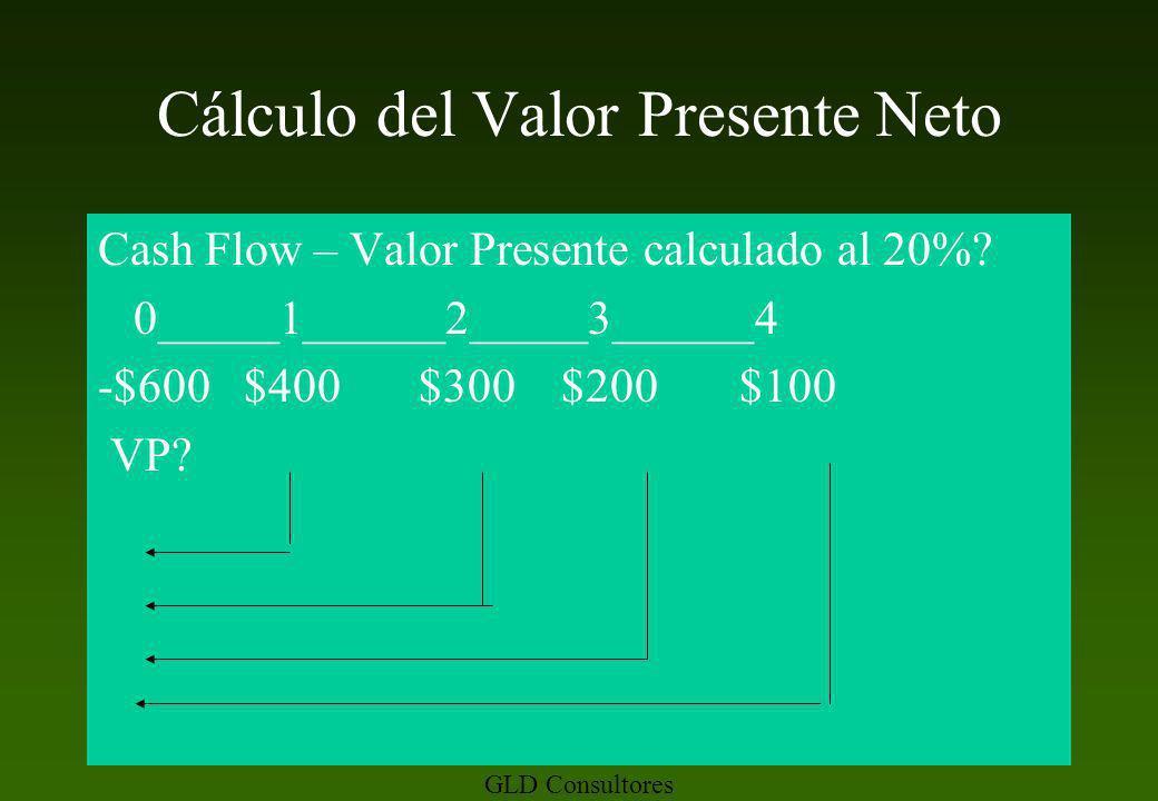 Carlos Greco GLD Consultores Cálculo del Valor Presente Neto Cash Flow – Valor Presente calculado al 20%? 0_____1______2_____3______4 -$600 $400 $300