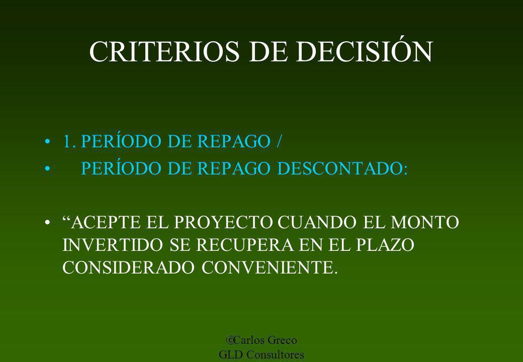 Carlos Greco GLD Consultores CRITERIOS DE DECISIÓN 1. PERÍODO DE REPAGO / PERÍODO DE REPAGO DESCONTADO: ACEPTE EL PROYECTO CUANDO EL MONTO INVERTIDO S