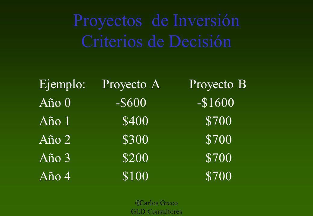 Carlos Greco GLD Consultores Proyectos de Inversión Criterios de Decisión Ejemplo: Proyecto A Proyecto B Año 0 -$600 -$1600 Año 1 $400 $700 Año 2 $300