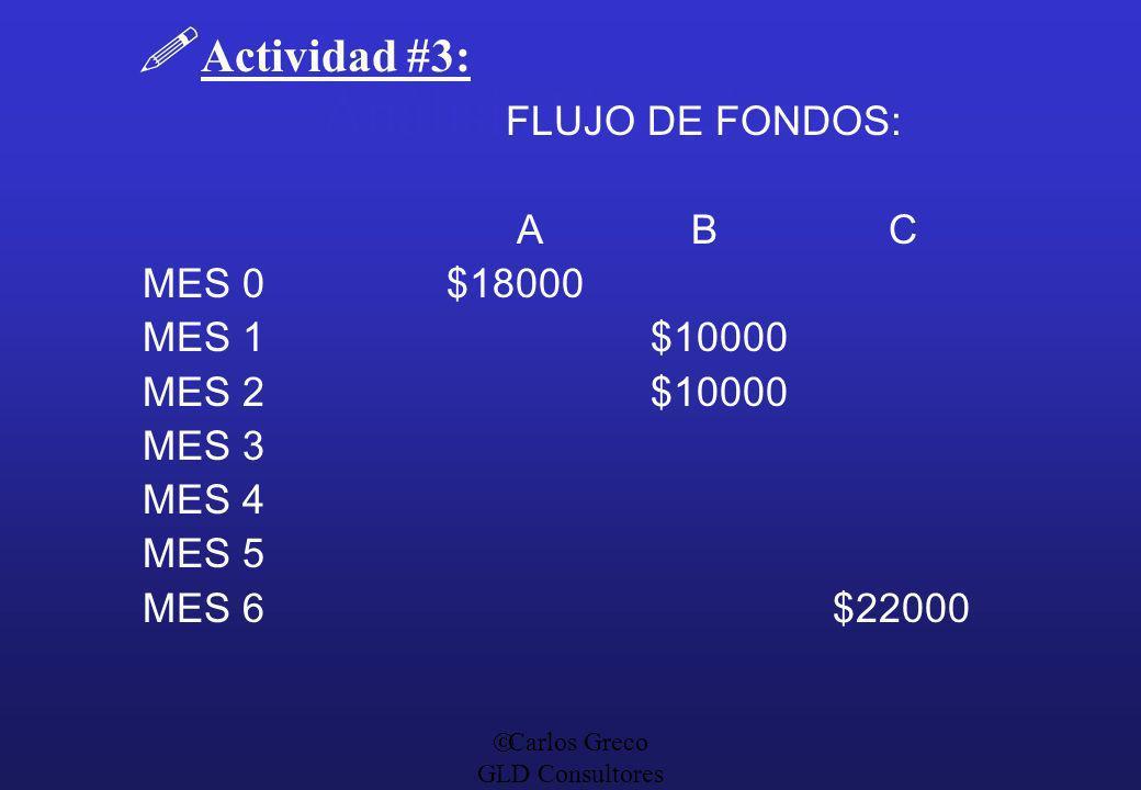 Carlos Greco GLD Consultores Análisis Financiero Actividad #3: FLUJO DE FONDOS: A B C MES 0 $18000 MES 1 $10000 MES 2 $10000 MES 3 MES 4 MES 5 MES 6 $