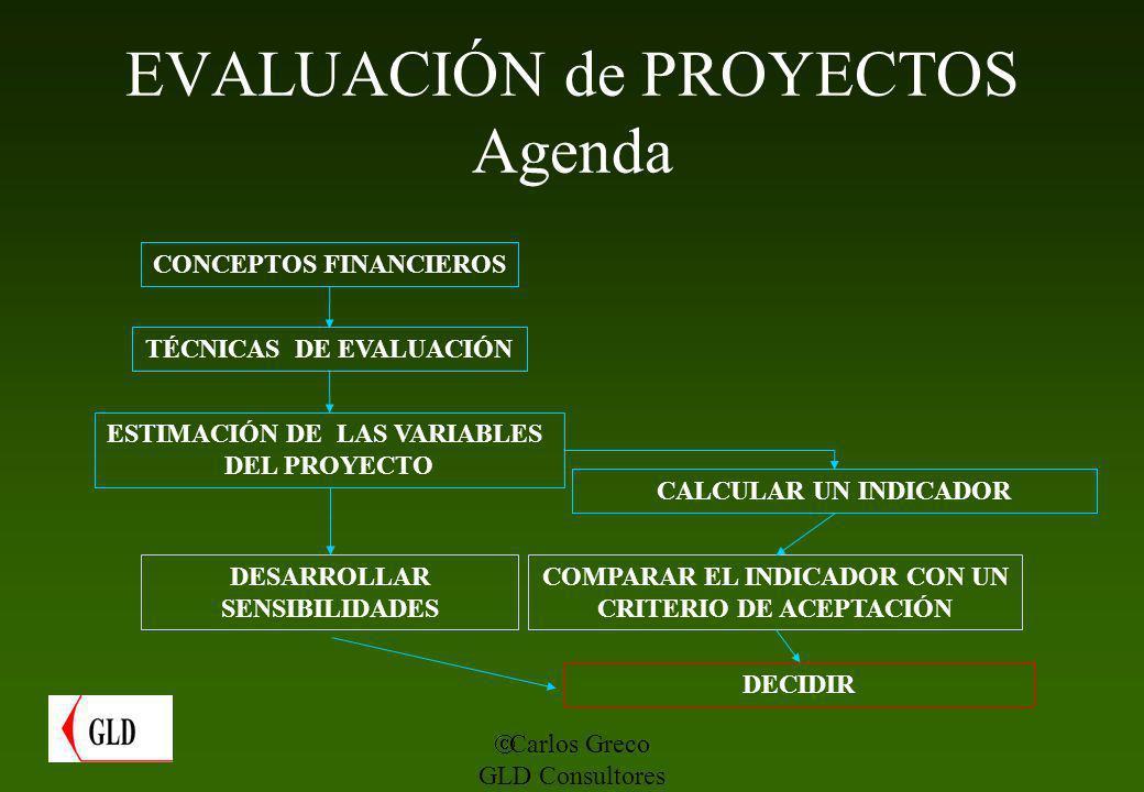 Carlos Greco GLD Consultores EVALUACIÓN de PROYECTOS Agenda CONCEPTOS FINANCIEROS TÉCNICAS DE EVALUACIÓN ESTIMACIÓN DE LAS VARIABLES DEL PROYECTO CALC
