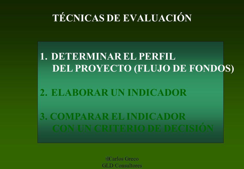 Carlos Greco GLD Consultores TÉCNICAS DE EVALUACIÓN 1.DETERMINAR EL PERFIL DEL PROYECTO (FLUJO DE FONDOS) 2.ELABORAR UN INDICADOR 3. COMPARAR EL INDIC
