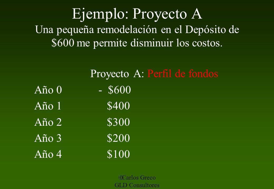 Carlos Greco GLD Consultores Ejemplo: Proyecto A Una pequeña remodelación en el Depósito de $600 me permite disminuir los costos. Proyecto A: Perfil d