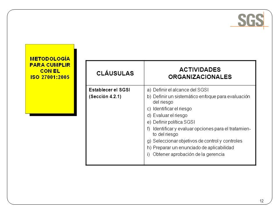 12 CLÁUSULAS ACTIVIDADES ORGANIZACIONALES Establecer el SGSI (Sección 4.2.1) a)Definir el alcance del SGSI b)Definir un sistemático enfoque para evalu