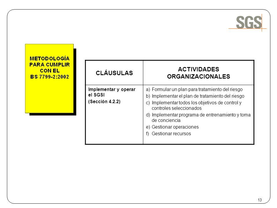 13 CLÁUSULAS ACTIVIDADES ORGANIZACIONALES Implementar y operar el SGSI (Sección 4.2.2) a)Formular un plan para tratamiento del riesgo b)Implementar el