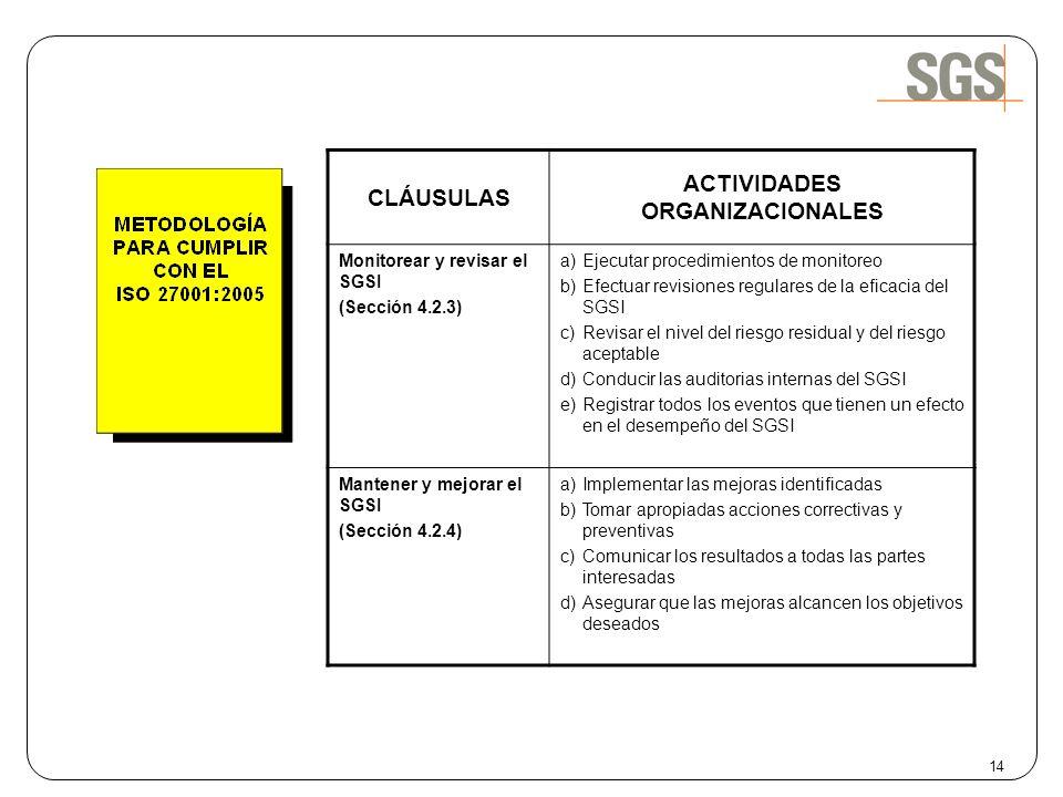 14 CLÁUSULAS ACTIVIDADES ORGANIZACIONALES Monitorear y revisar el SGSI (Sección 4.2.3) a)Ejecutar procedimientos de monitoreo b)Efectuar revisiones re