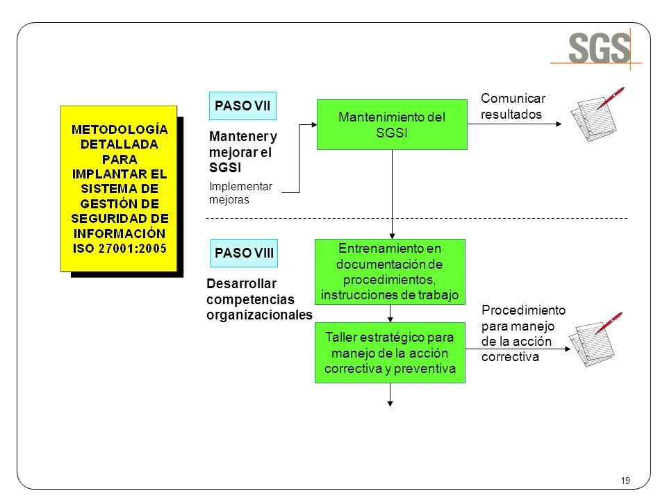 19 Mantener y mejorar el SGSI PASO VII Mantenimiento del SGSI Comunicar resultados Implementar mejoras PASO VIII Desarrollar competencias organizacion