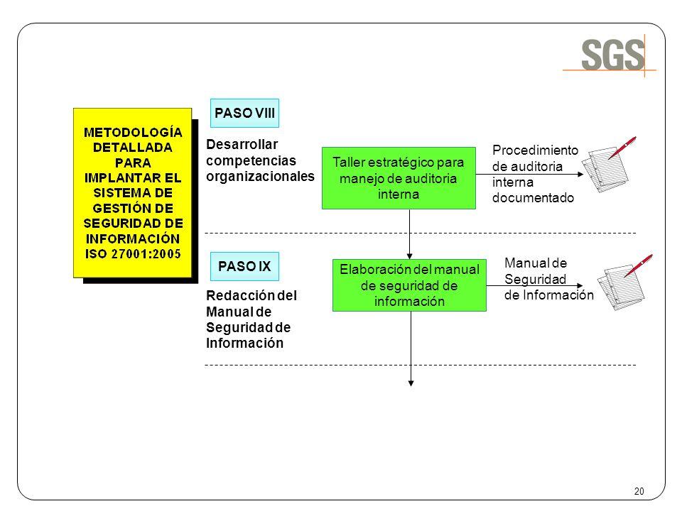 Procedimiento de auditoria interna documentado Taller estratégico para manejo de auditoria interna PASO IX Redacción del Manual de Seguridad de Inform