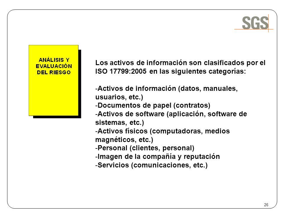 26 Los activos de información son clasificados por el ISO 17799:2005 en las siguientes categorías: -Activos de información (datos, manuales, usuarios,