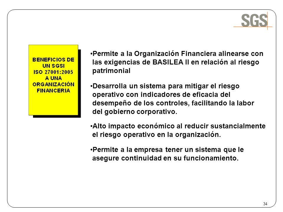 34 Permite a la Organización Financiera alinearse con las exigencias de BASILEA II en relación al riesgo patrimonial Desarrolla un sistema para mitiga