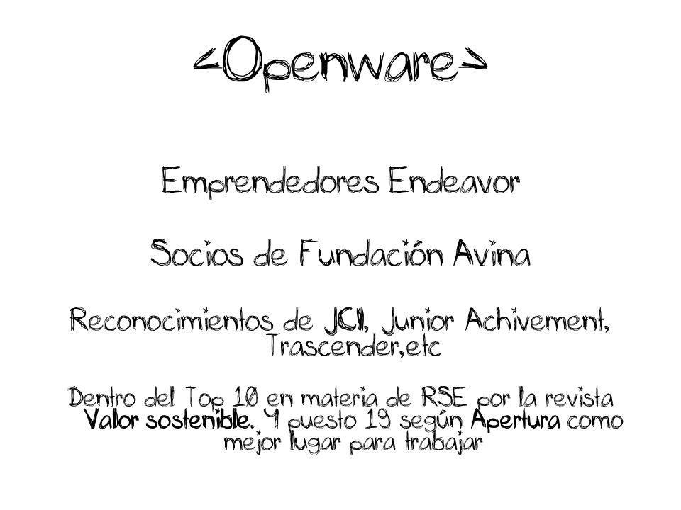 Emprendedores Endeavor Socios de Fundación Avina Reconocimientos de JCI, Junior Achivement, Trascender,etc Dentro del Top 10 en materia de RSE por la revista Valor sostenible.