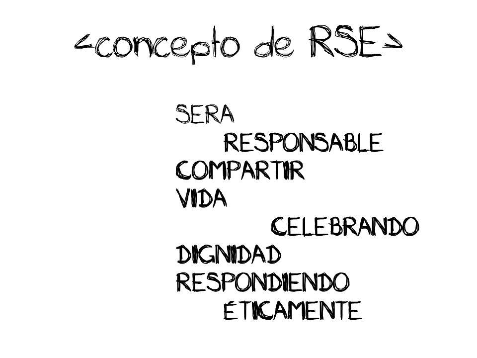 SERA RESPONSABLE COMPARTIR VIDA CELEBRANDO DIGNIDAD RESPONDIENDO ÉTICAMENTE