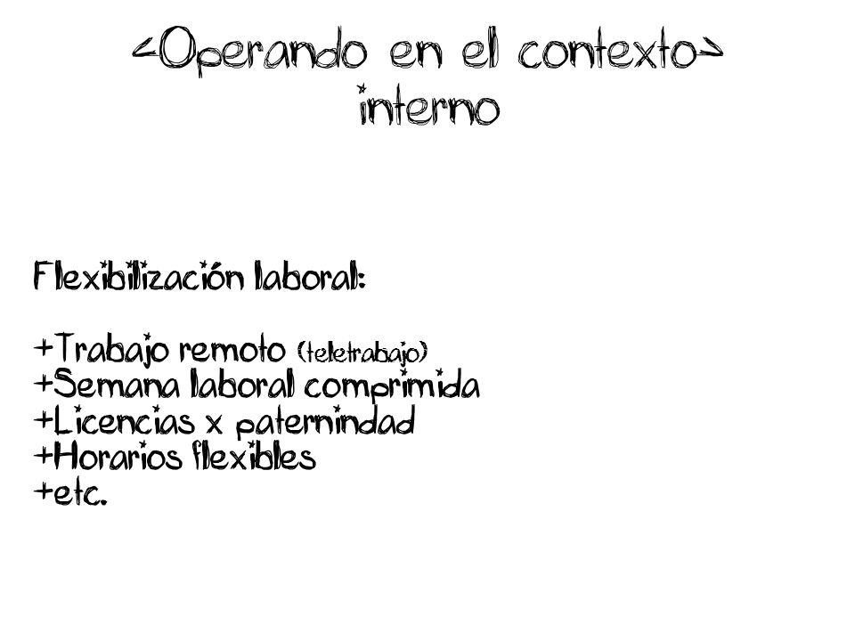 interno Flexibilización laboral: +Trabajo remoto (teletrabajo) +Semana laboral comprimida +Licencias x paternindad +Horarios flexibles +etc.
