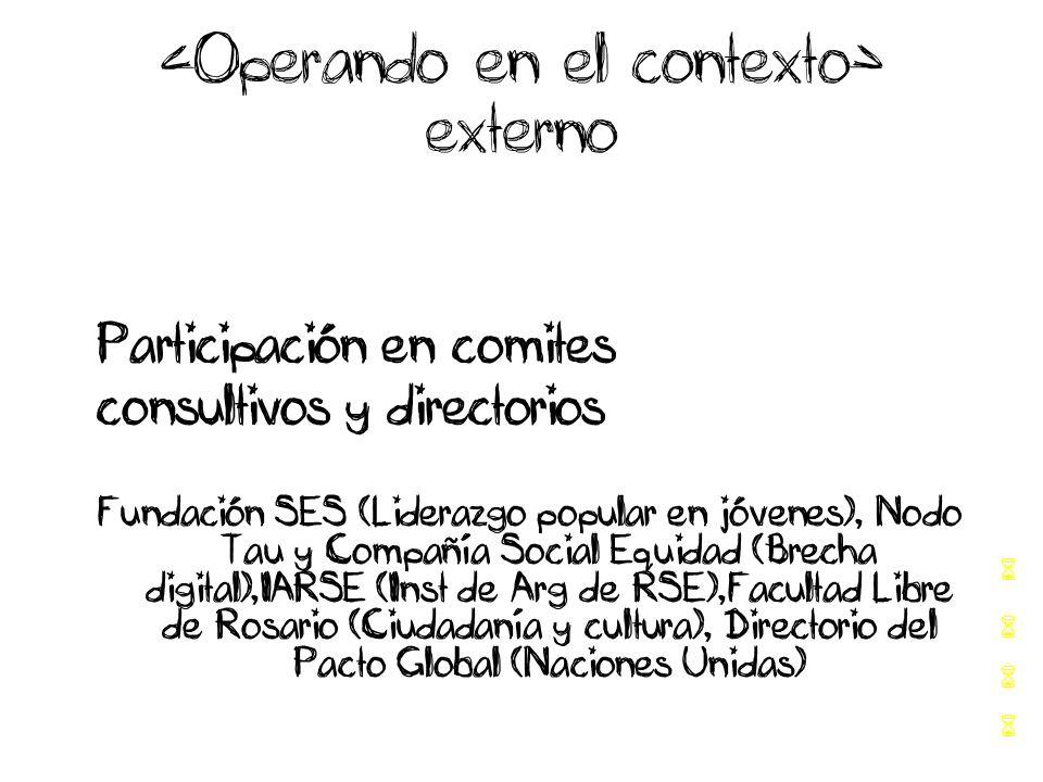 externo Participación en comites consultivos y directorios Fundación SES (Liderazgo popular en jóvenes), Nodo Tau y Compañía Social Equidad (Brecha digital),IARSE (Inst de Arg de RSE),Facultad Libre de Rosario (Ciudadanía y cultura), Directorio del Pacto Global (Naciones Unidas)