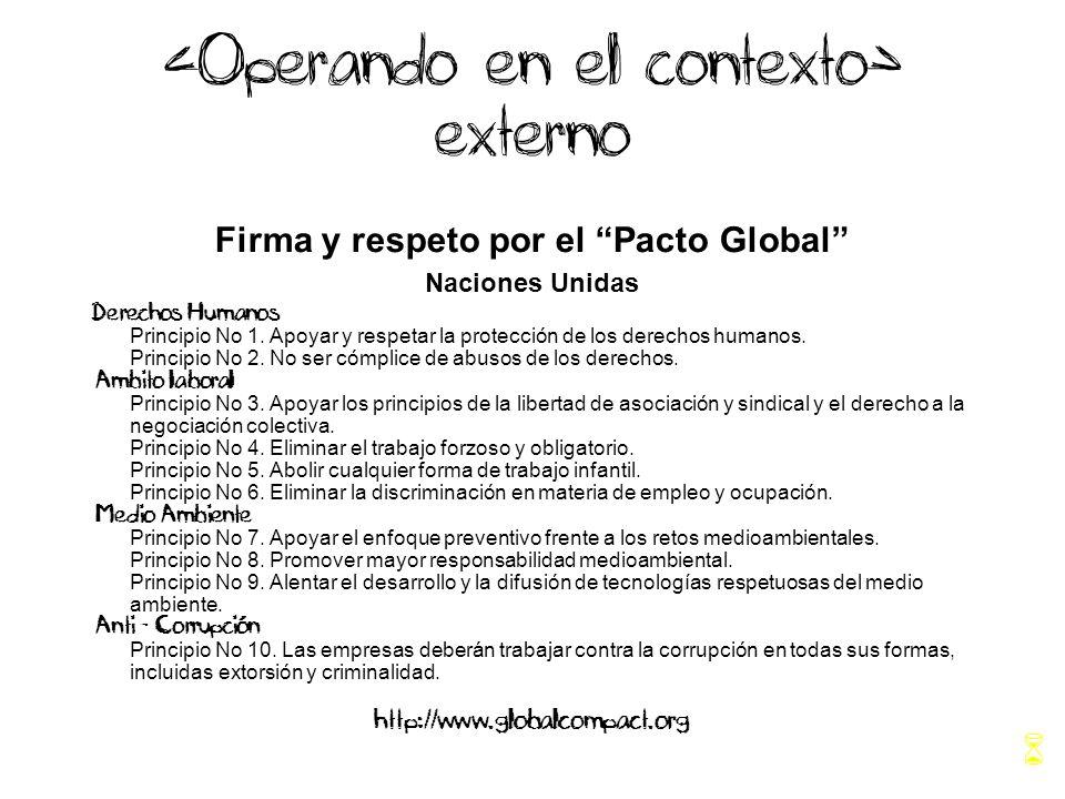 externo Firma y respeto por el Pacto Global Naciones Unidas Derechos Humanos Principio No 1.