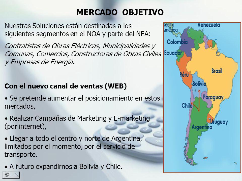 MERCADO OBJETIVO Nuestras Soluciones están destinadas a los siguientes segmentos en el NOA y parte del NEA: Contratistas de Obras Eléctricas, Municipa