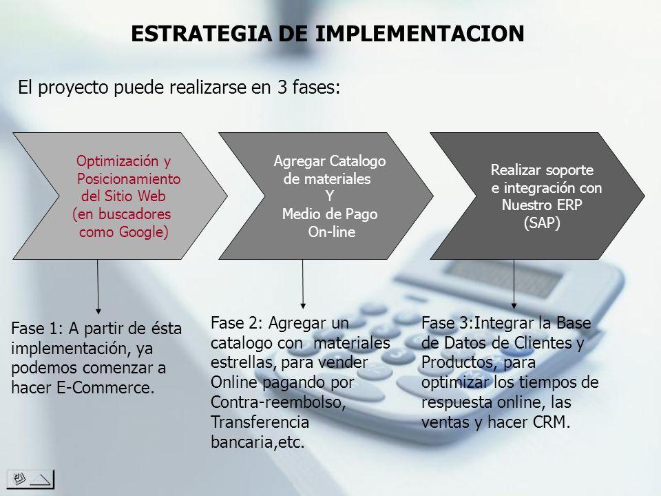 ESTRATEGIA DE IMPLEMENTACION El proyecto puede realizarse en 3 fases: Optimización y Posicionamiento del Sitio Web (en buscadores como Google) Agregar