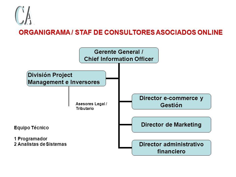 ORGANIGRAMA / STAF DE CONSULTORES ASOCIADOS ONLINE Asesores Legal / Tributario Equipo Técnico 1 Programador 2 Analistas de Sistemas