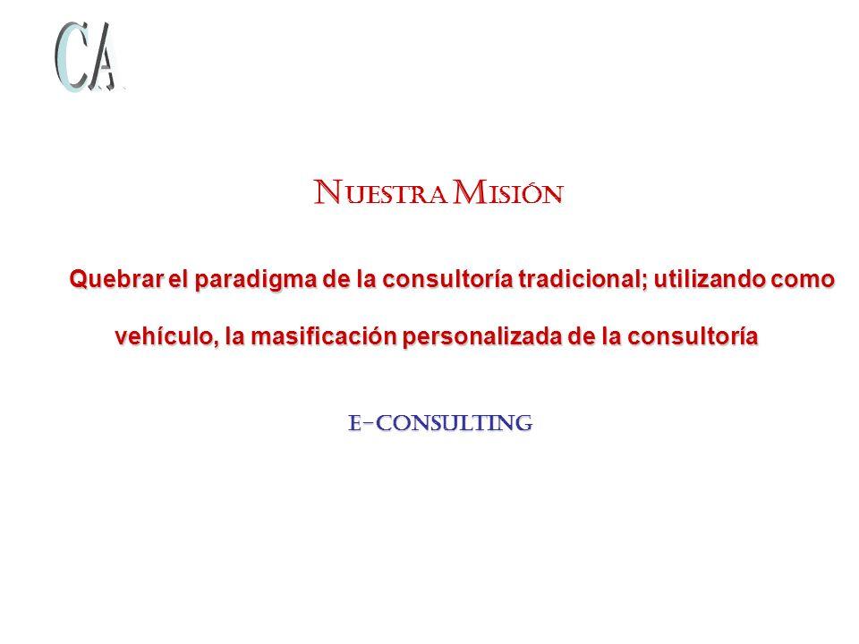 N uestra M isión Quebrar el paradigma de la consultoría tradicional; utilizando como Quebrar el paradigma de la consultoría tradicional; utilizando como vehículo, la masificación personalizada de la consultoría vehículo, la masificación personalizada de la consultoríaE-Consulting