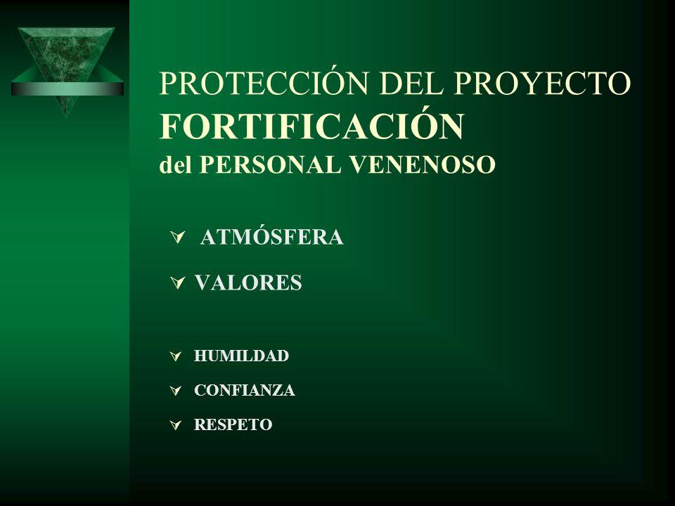 PROTECCIÓN DEL PROYECTO FORTIFICACIÓN del PERSONAL VENENOSO ATMÓSFERA VALORES HUMILDAD CONFIANZA RESPETO