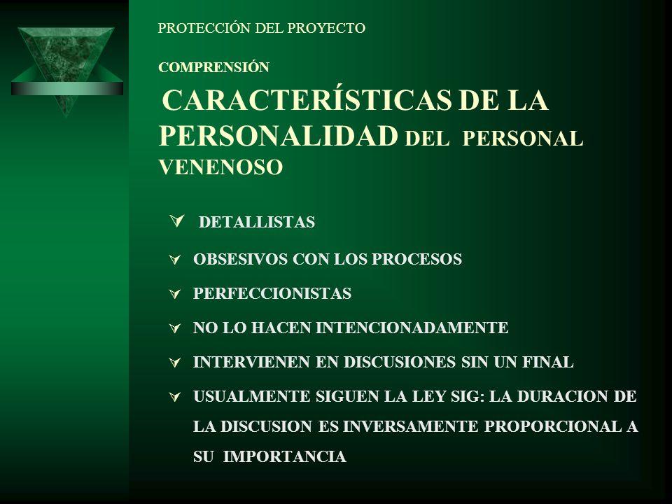 PROTECCIÓN DEL PROYECTO COMPRENSIÓN CARACTERÍSTICAS DE LA PERSONALIDAD DEL PERSONAL VENENOSO VE CONSPIRACIONES TIENE ALGO DE PARANOIA SE PREOCUPA POR SU SALUD HABLA DEL FUTURO INCIERTO DEL PROYECTO REABRE ASUNTOS CERRADOS SIN LEER LOS DOCUMENTOS