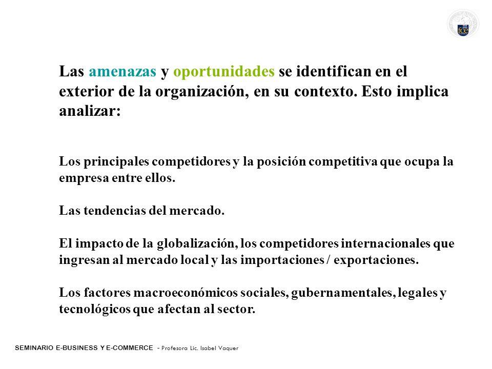 SEMINARIO E-BUSINESS Y E-COMMERCE - Profesora Lic. Isabel Vaquer Las amenazas y oportunidades se identifican en el exterior de la organización, en su