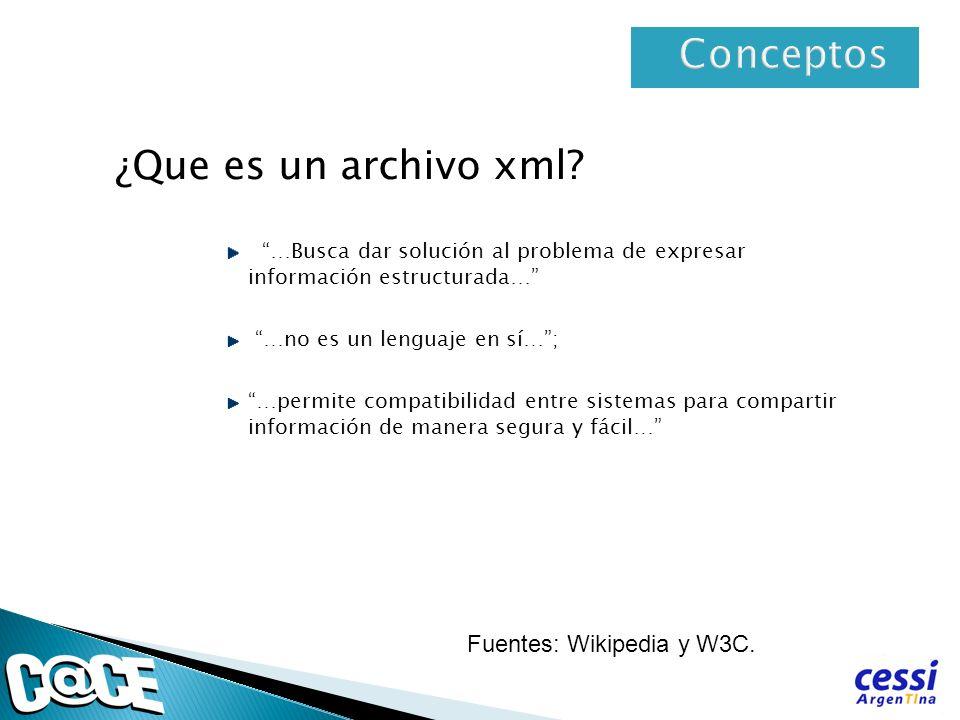 Características de un archivo XML Estructurar datos.
