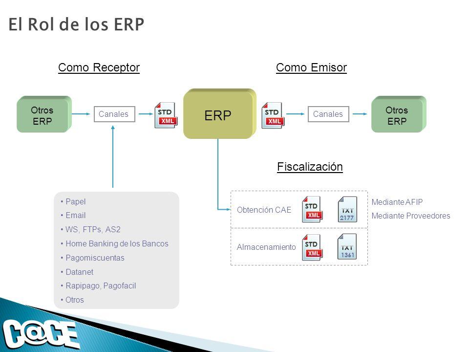 El Rol de los ERP ERP Papel Email WS, FTPs, AS2 Home Banking de los Bancos Pagomiscuentas Datanet Rapipago, Pagofacil Otros ERP Canales Como Emisor Ot
