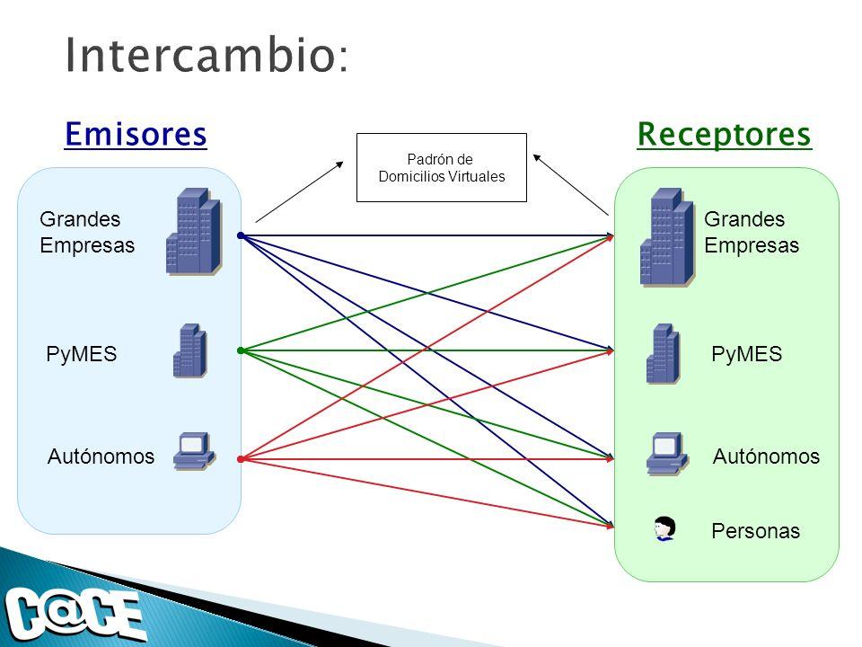 Emisores Grandes Empresas PyMES Autónomos Receptores Grandes Empresas PyMES Autónomos Personas Padrón de Domicilios Virtuales