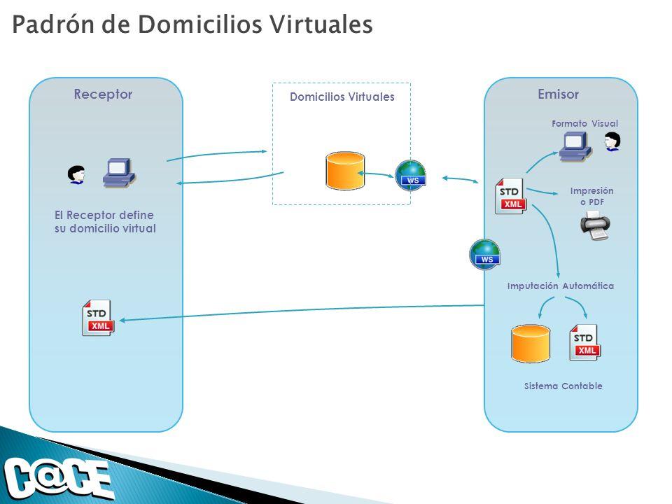 Padrón de Domicilios Virtuales EmisorReceptor Formato Visual Impresión o PDF Sistema Contable Imputación Automática Domicilios Virtuales El Receptor d